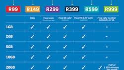 Telkom FreeMe packages and bundles in 2020