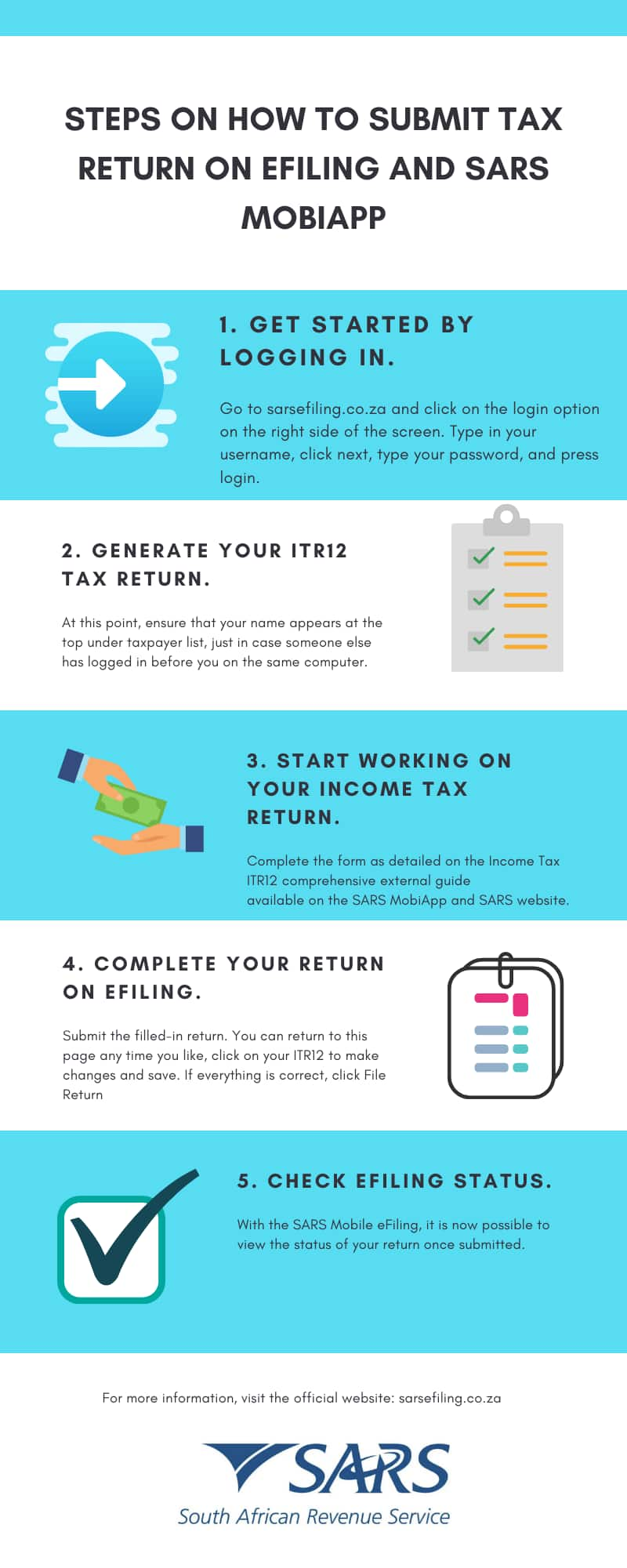 how to submit tax return on efiling