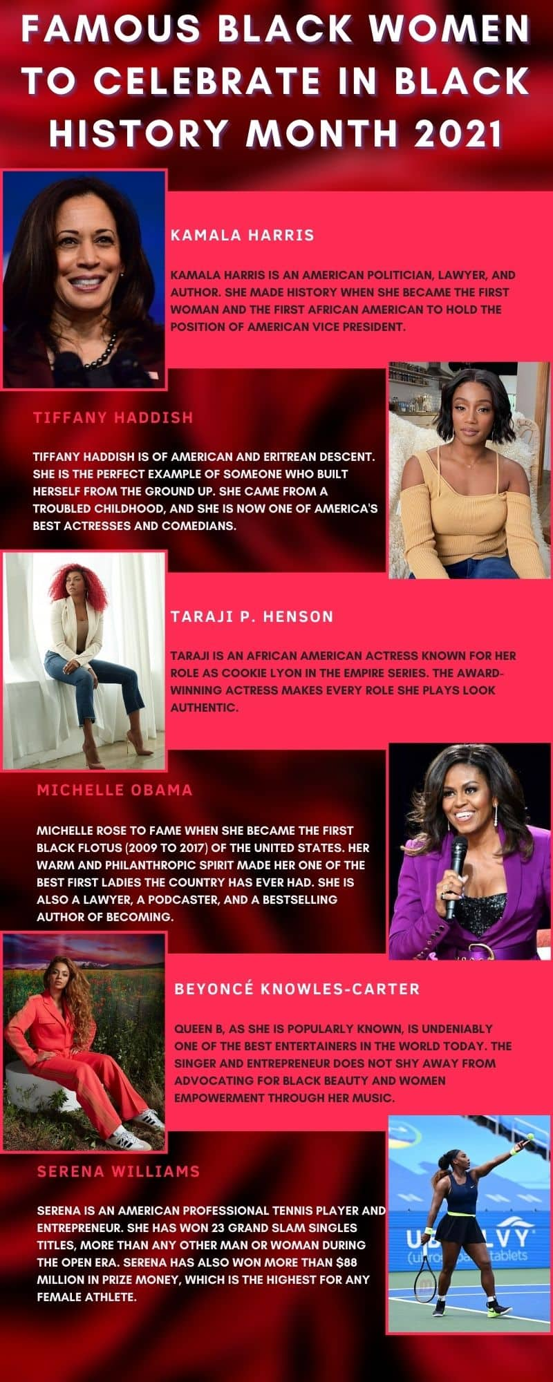 famous black women to celebrate in Black History Month