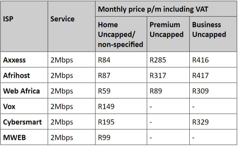 2MBs uncapped wifi deals
