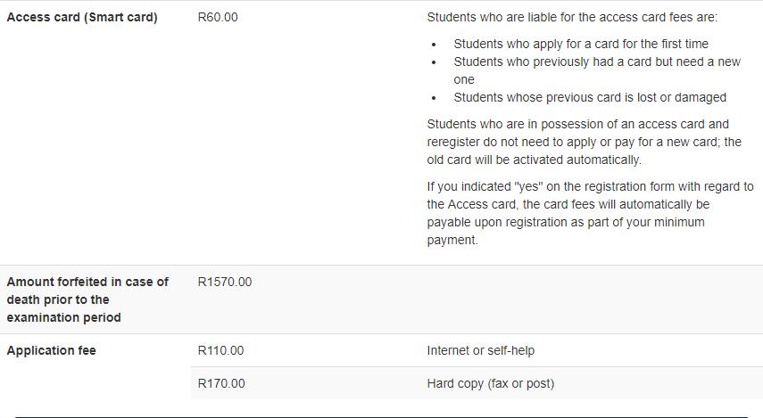 UNISA payment dates