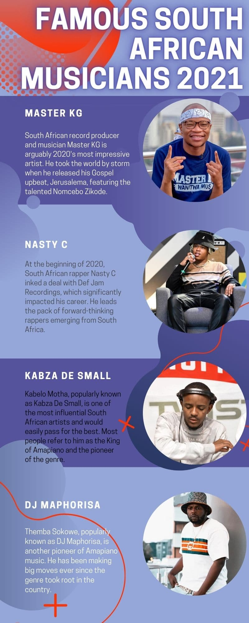 Famous South African musicians