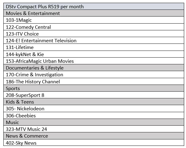 dstv family channel list 2019 pdf