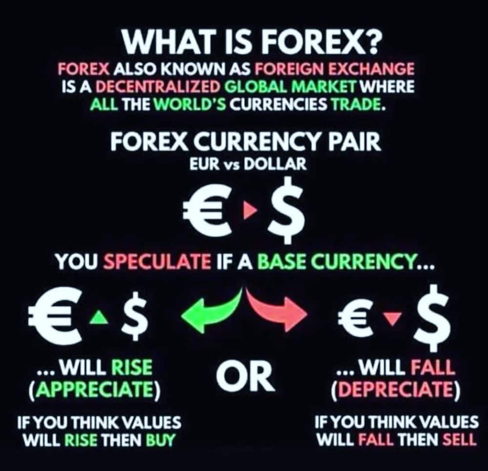 Forex Trading Work In South Africa