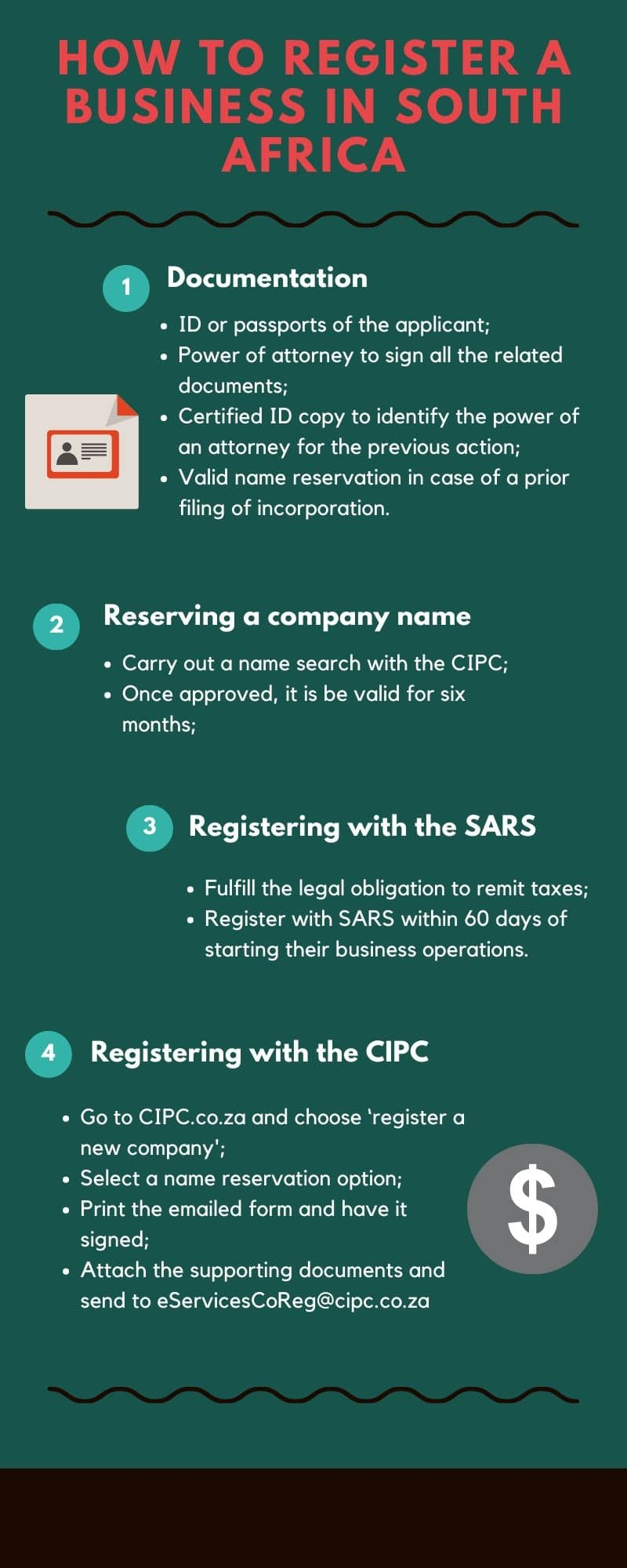 How to register a business in South Africa