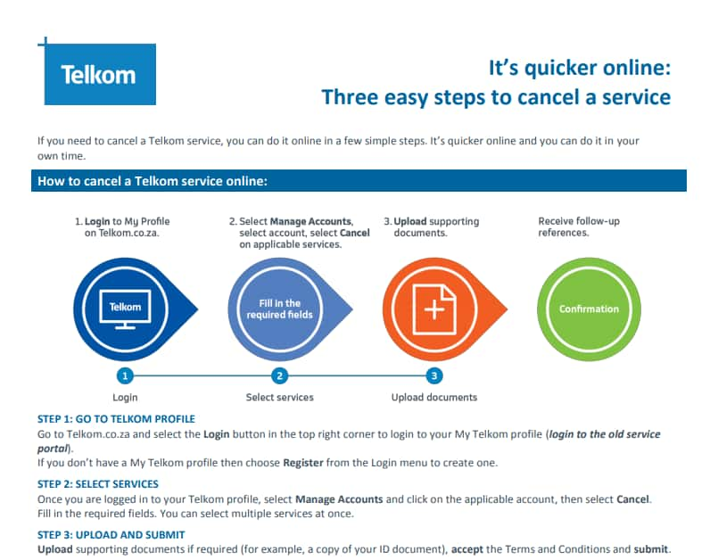 Telkom cancellation form and process 2019