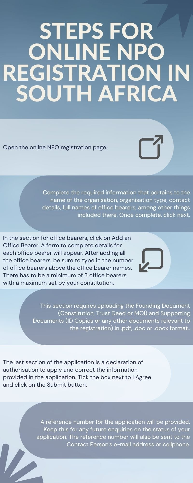NPO registration step-by-step guide 2021