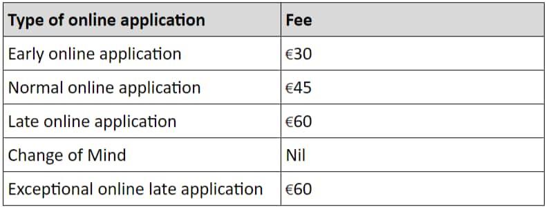 CAO application fee