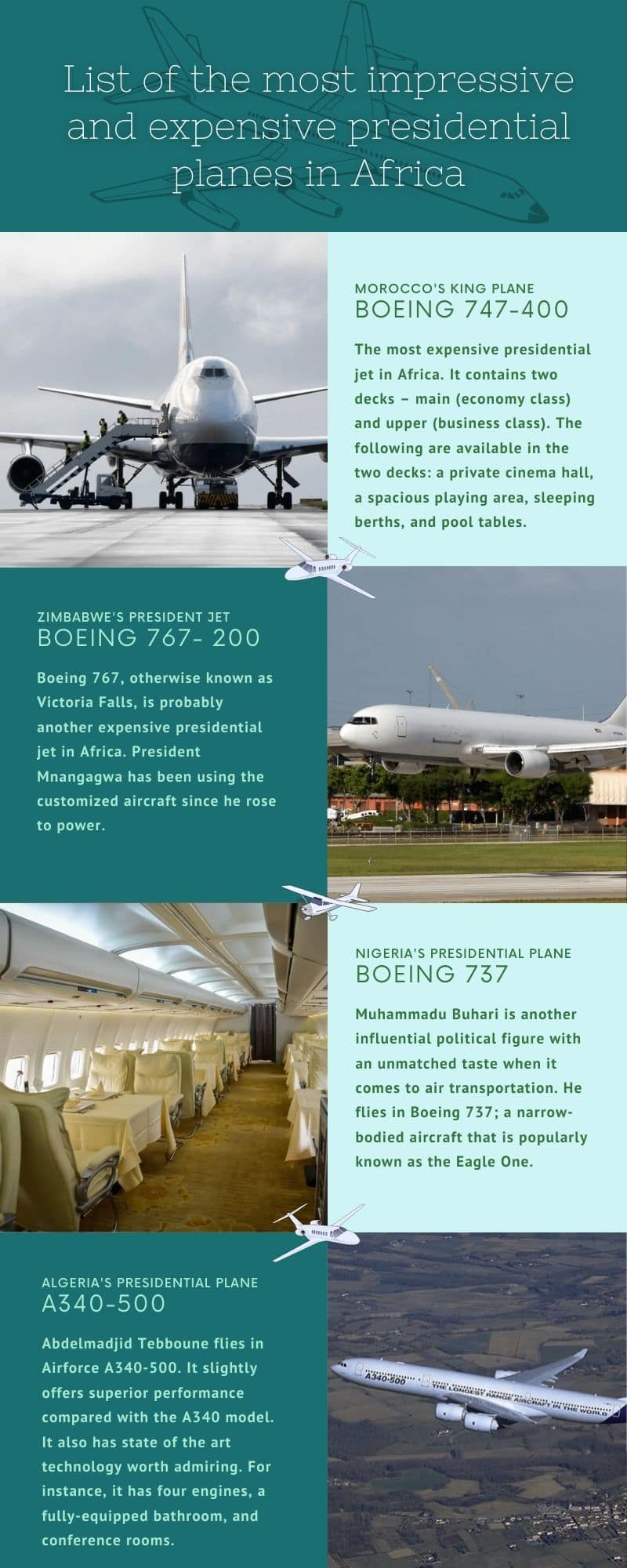the most impressive and expensive presidential planes in Africa 2020