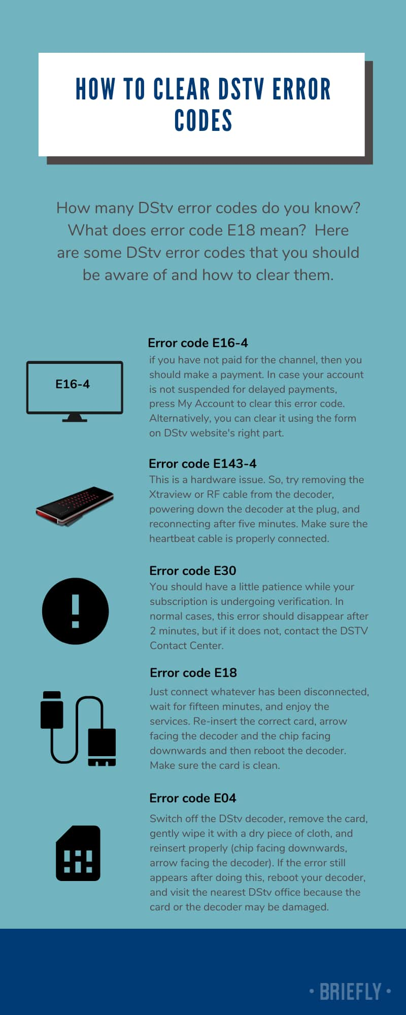 How to clear all DStv error codes