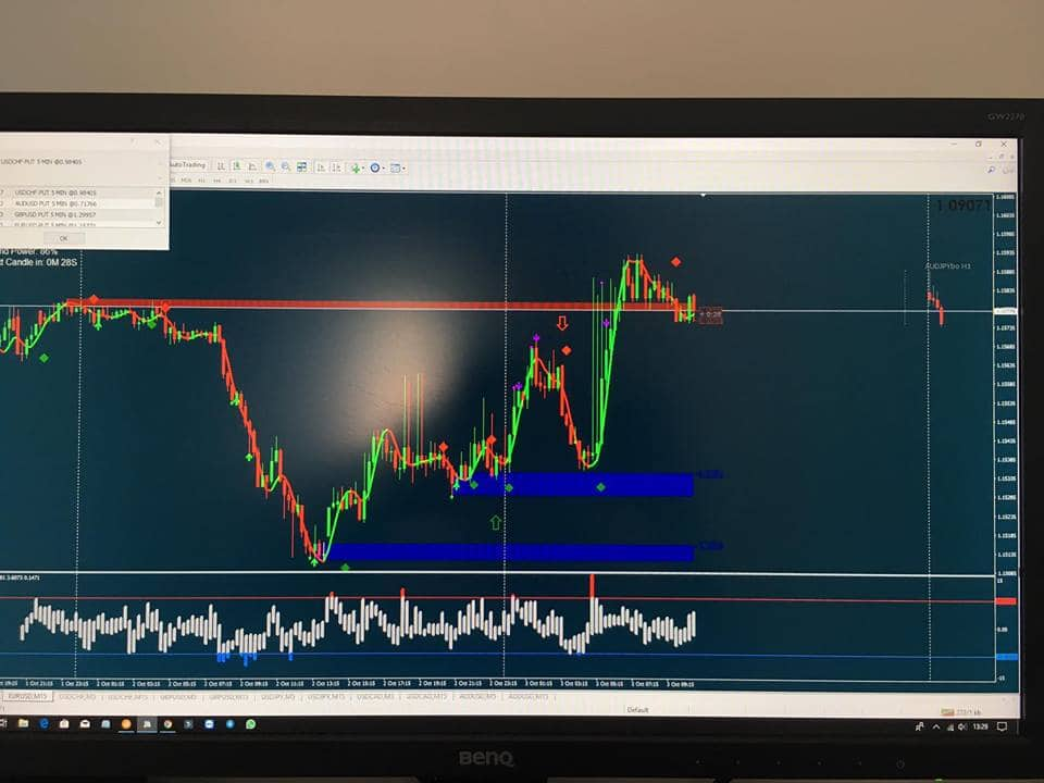Top 10 binary options brokers in south africa