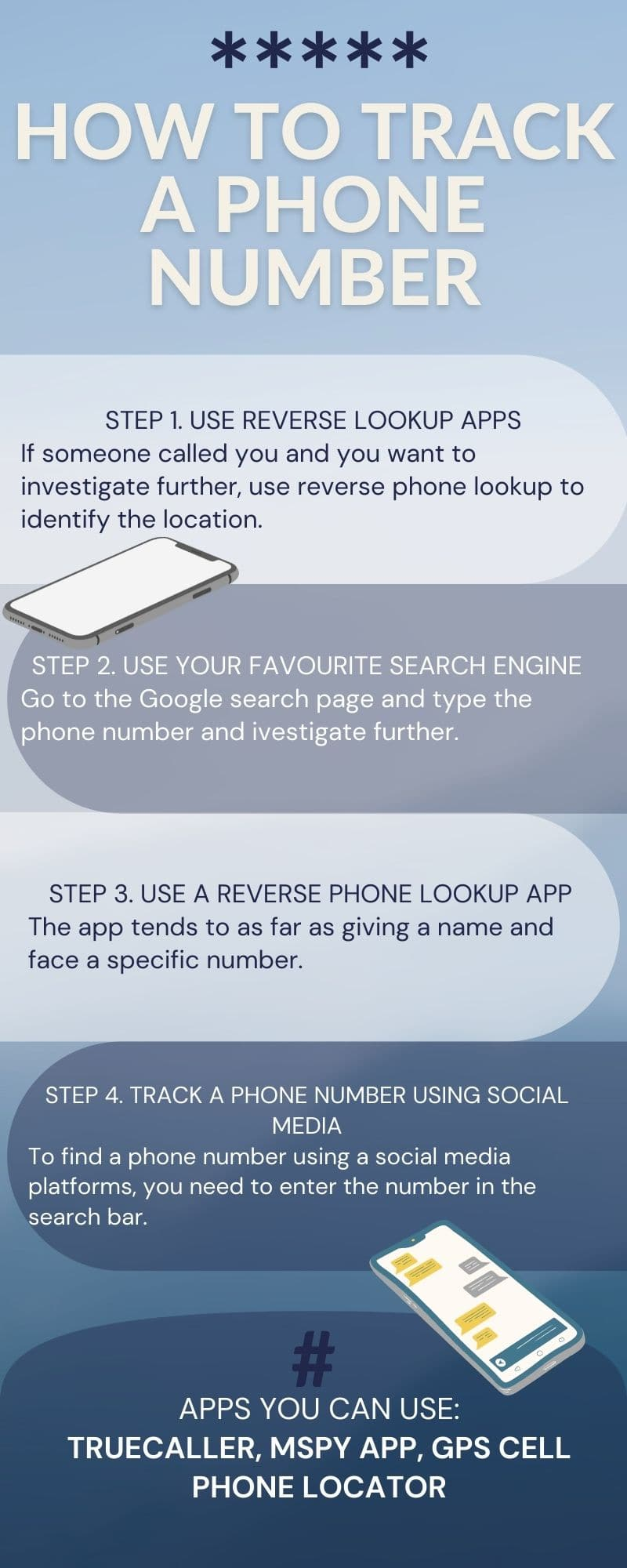 How to track a number in South Africa
