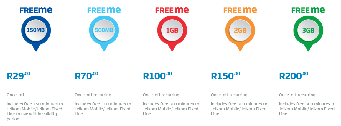 Telkom Packages And Prices 2019 Briefly Sa