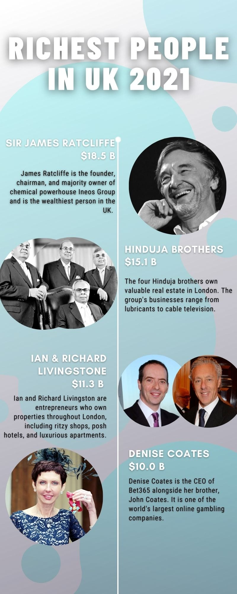 richest people in UK