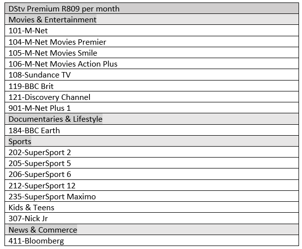All DSTV Packages, Channels and Prices Comparison For 2019