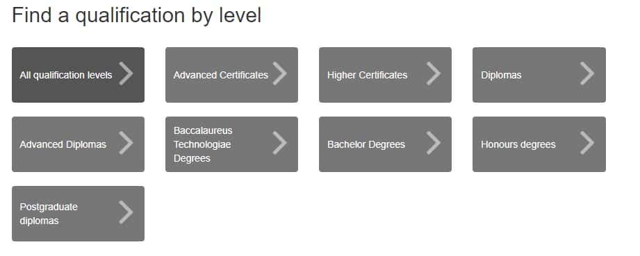 Unisa qualifications and modules guide