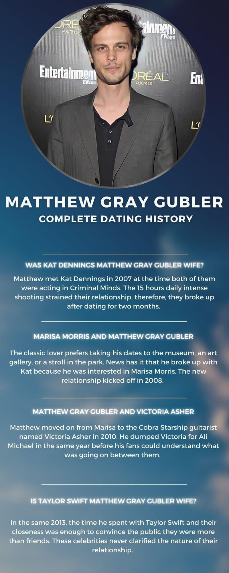 Matthew Grays dating history