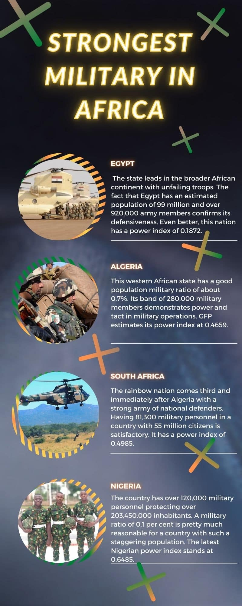 strongest and weakest military in Africa
