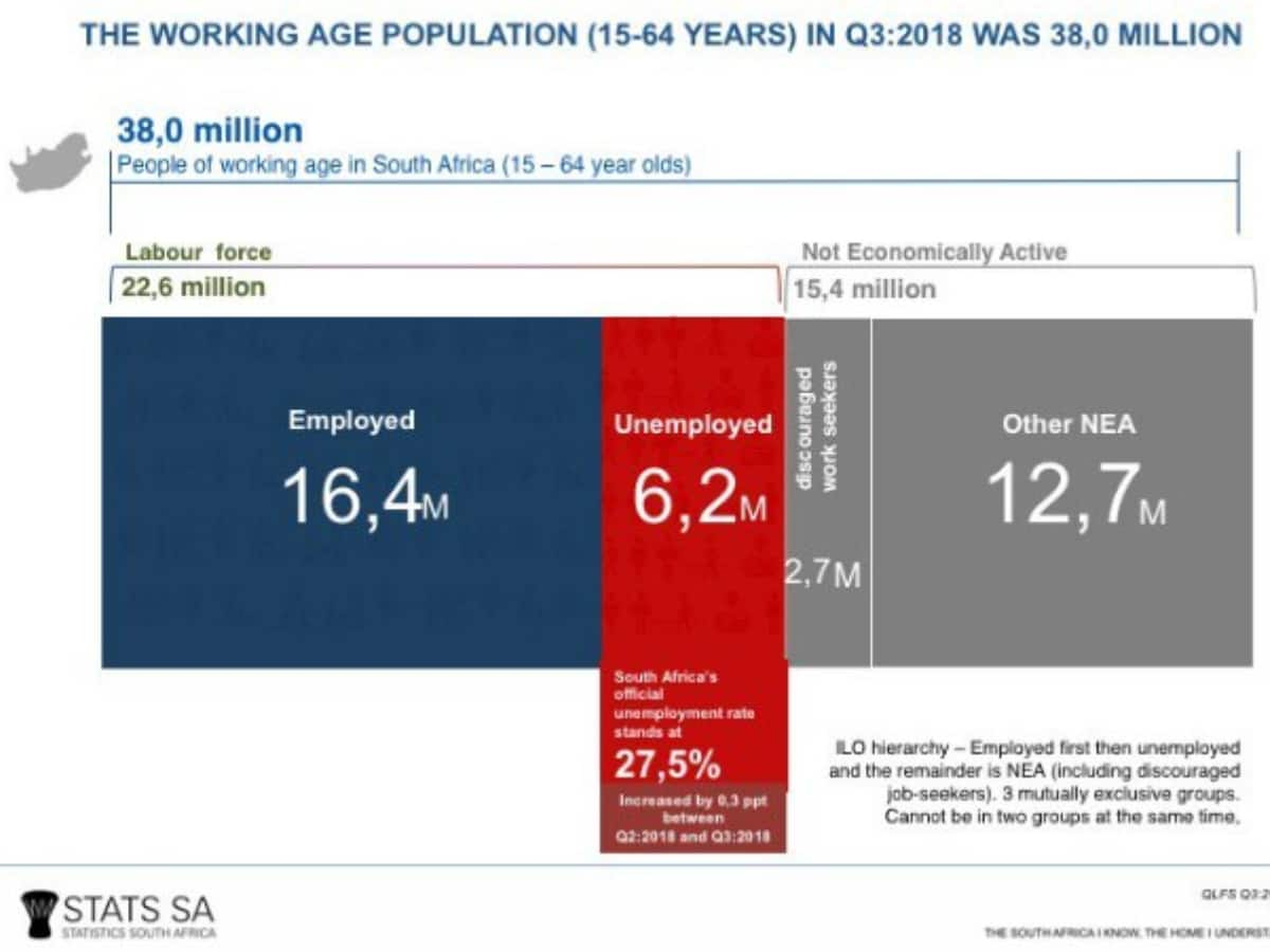 Explainer: How much trouble is South Africa's economy in?