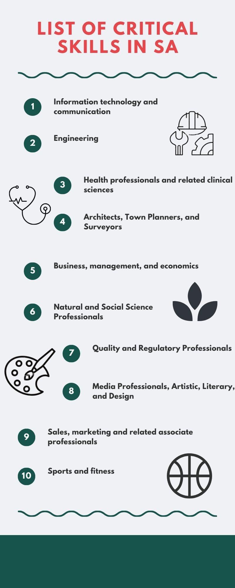 critical skills list south africa