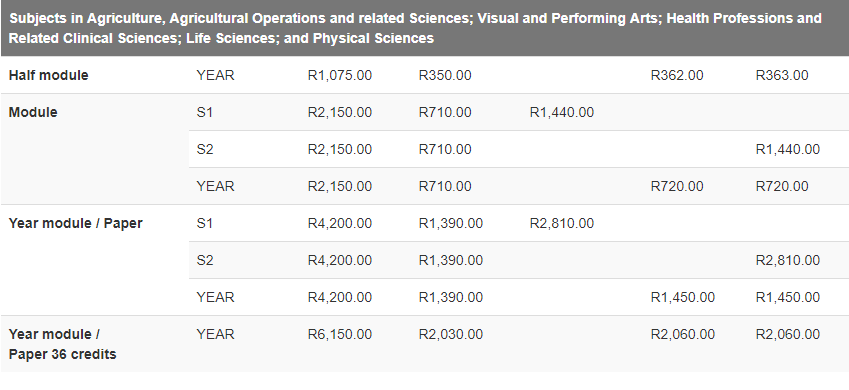 2019 UNISA payment methods and fees