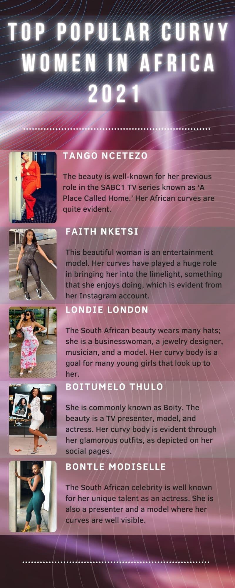 popular curvy women in Africa