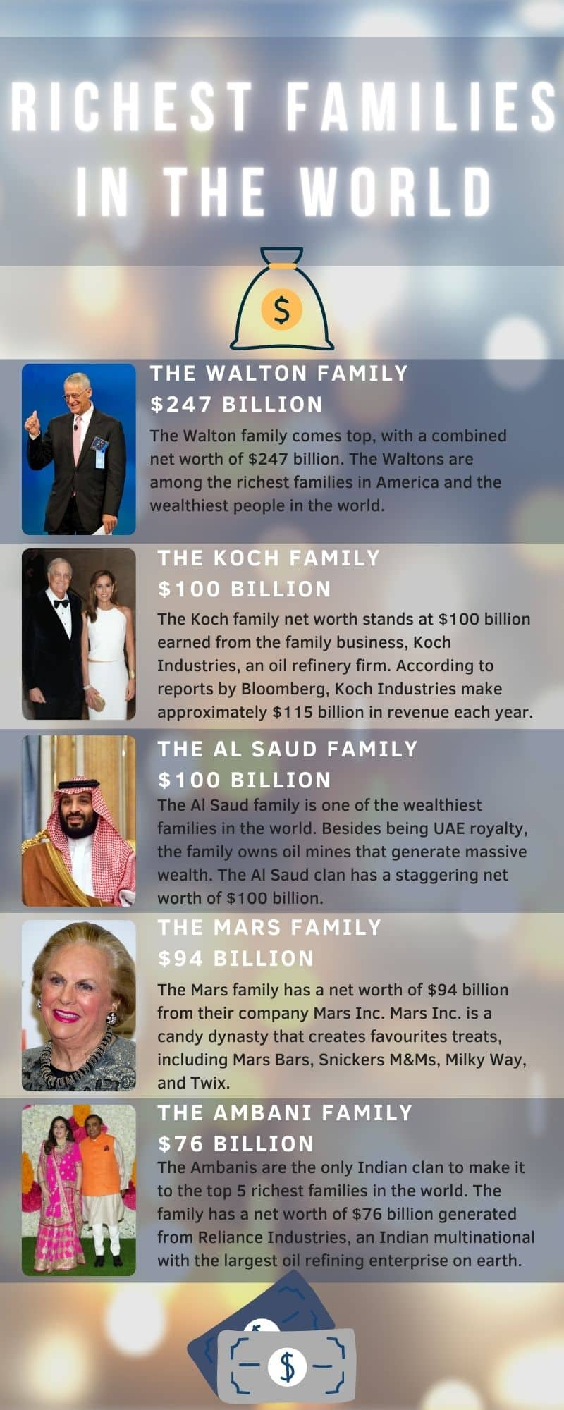 richest families in the world