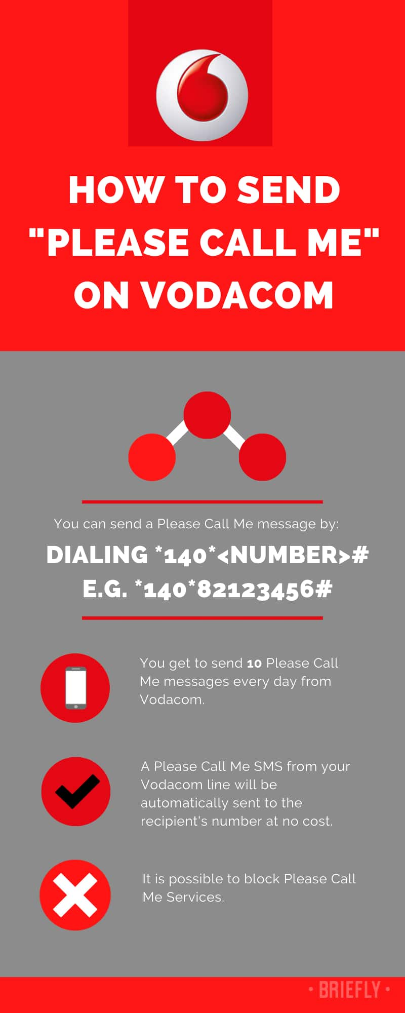 How to send a Please Call Me on Vodacom South Africa