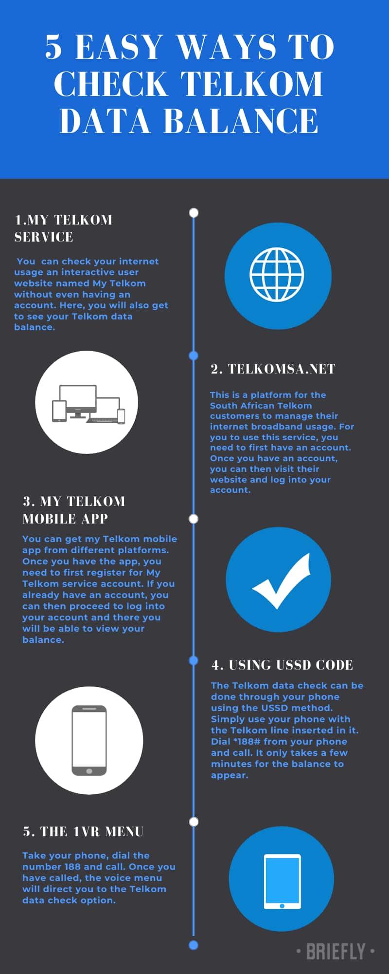 How to check Telkom data balance