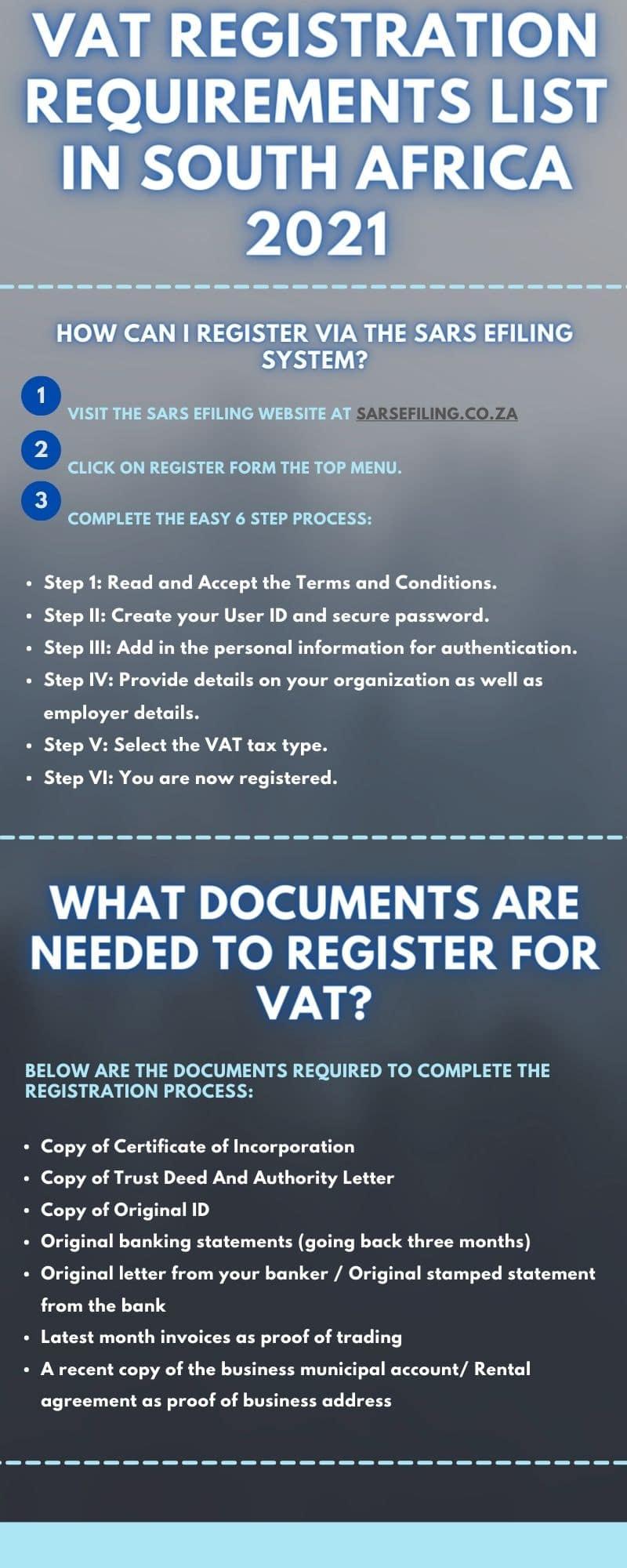 VAT registration requirements