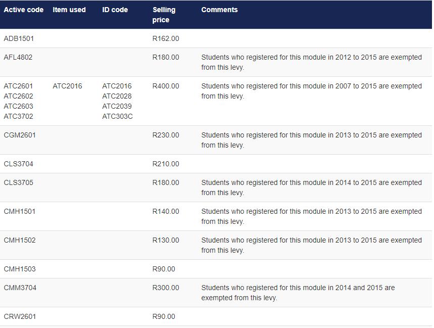 UNISA payment details