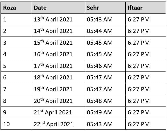 Ramadan calendar 2021 Cape Town