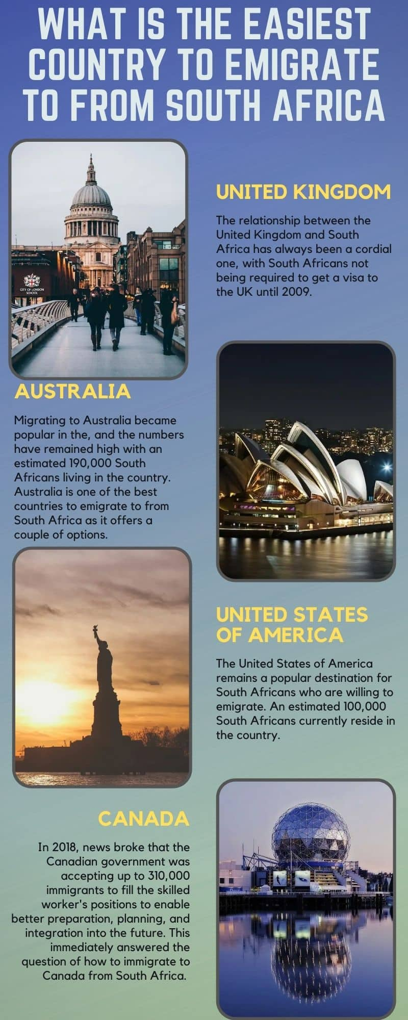 easiest country to emigrate to from South Africa