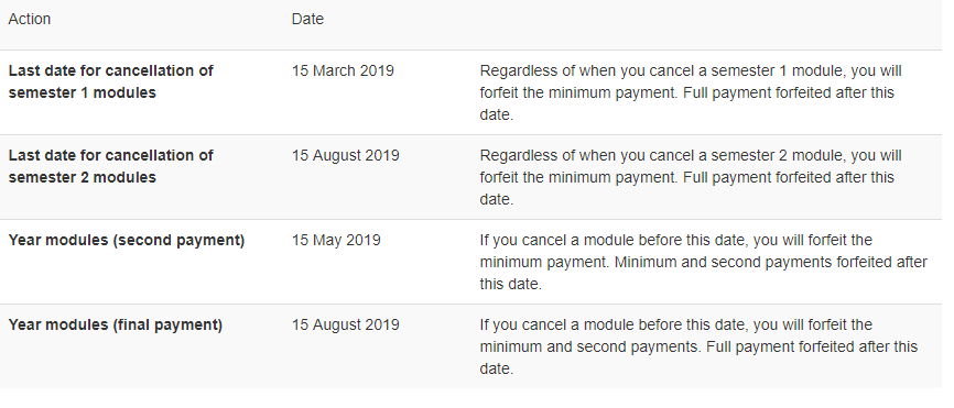 UNISA payment methods and fees 2019