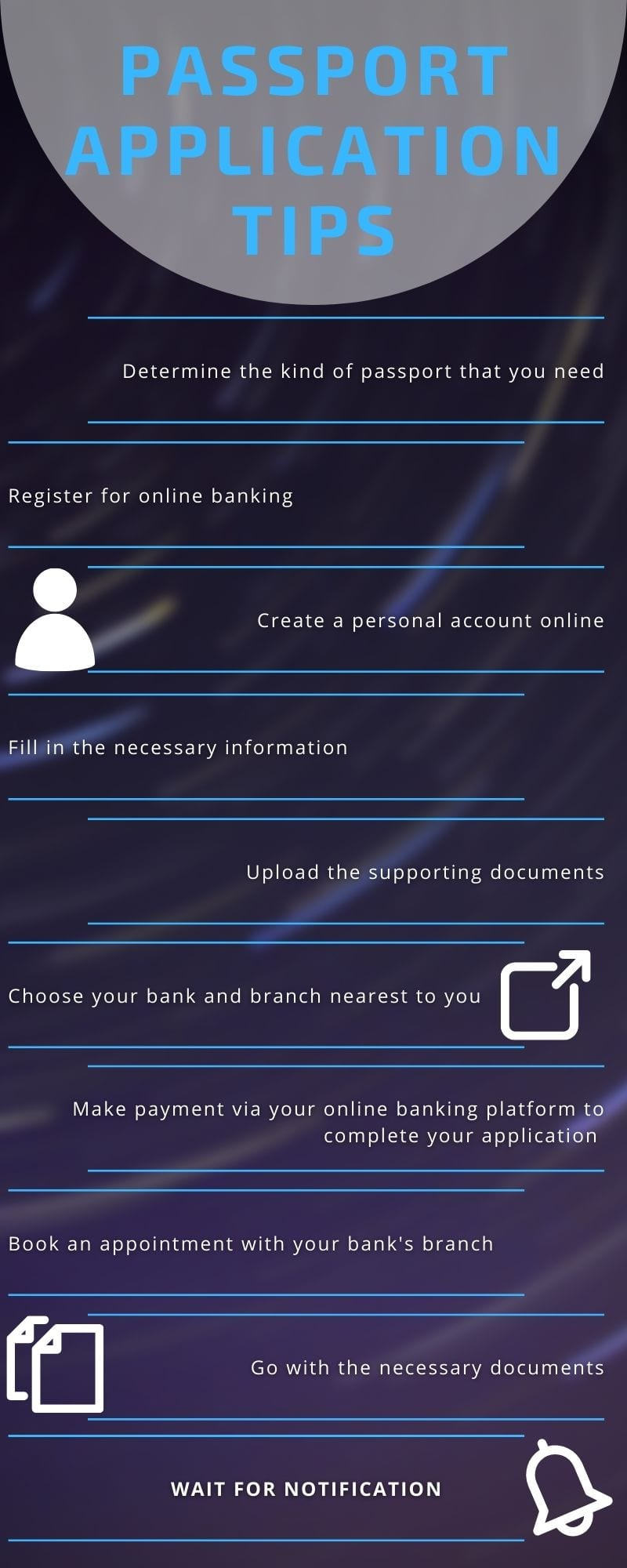 Passport application at banks