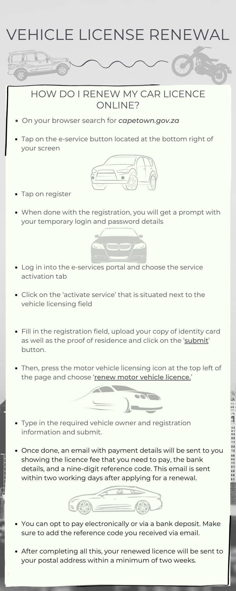 Vehicle license renewal