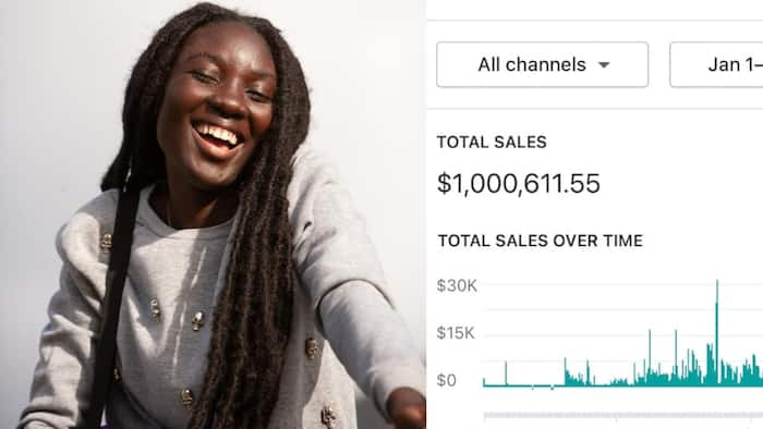 Many react massively as young lady announces making her first $1 million