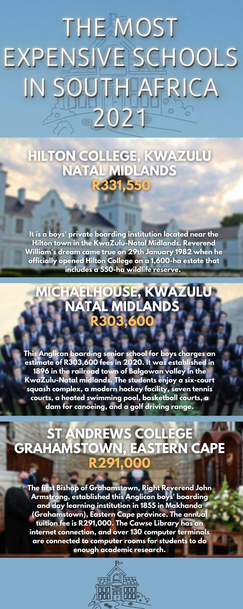 most expensive schools in South Africa