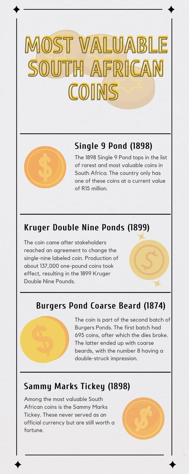 Most valuable South African coins