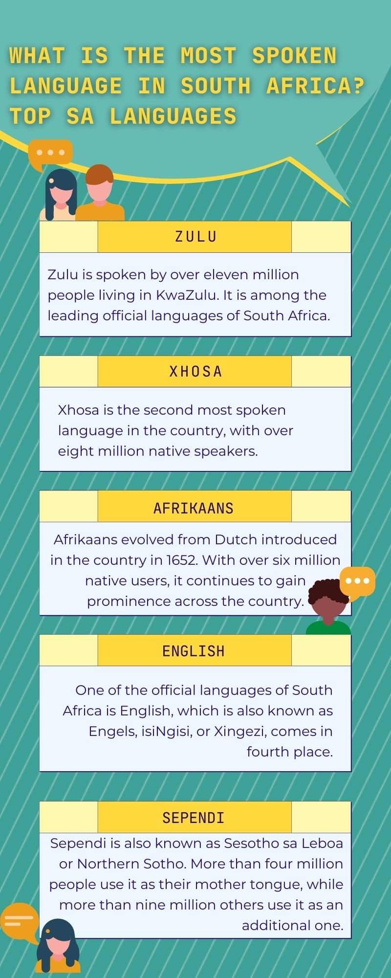 Top 11 SA languages