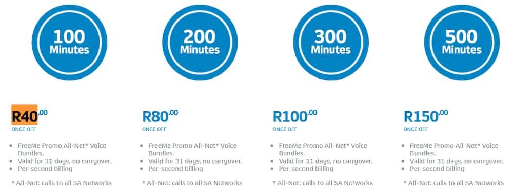 telkom voice bundles prices