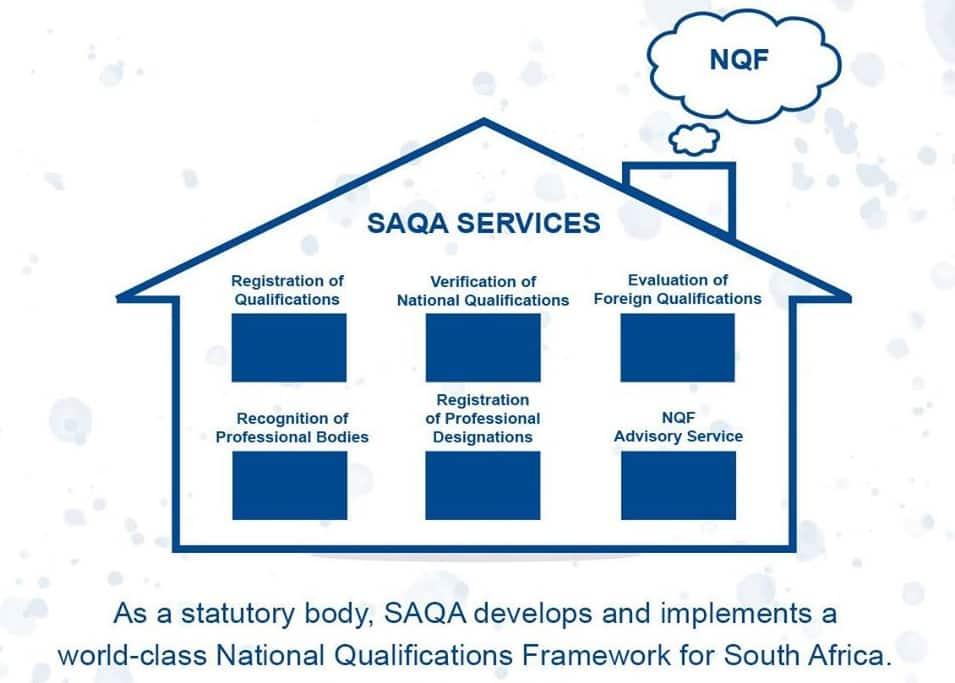 fbc6ce0e27a279b8 - Saqa Application Form 2019 Pdf Download