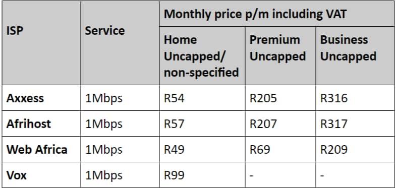 1MBs uncapped wifi deals